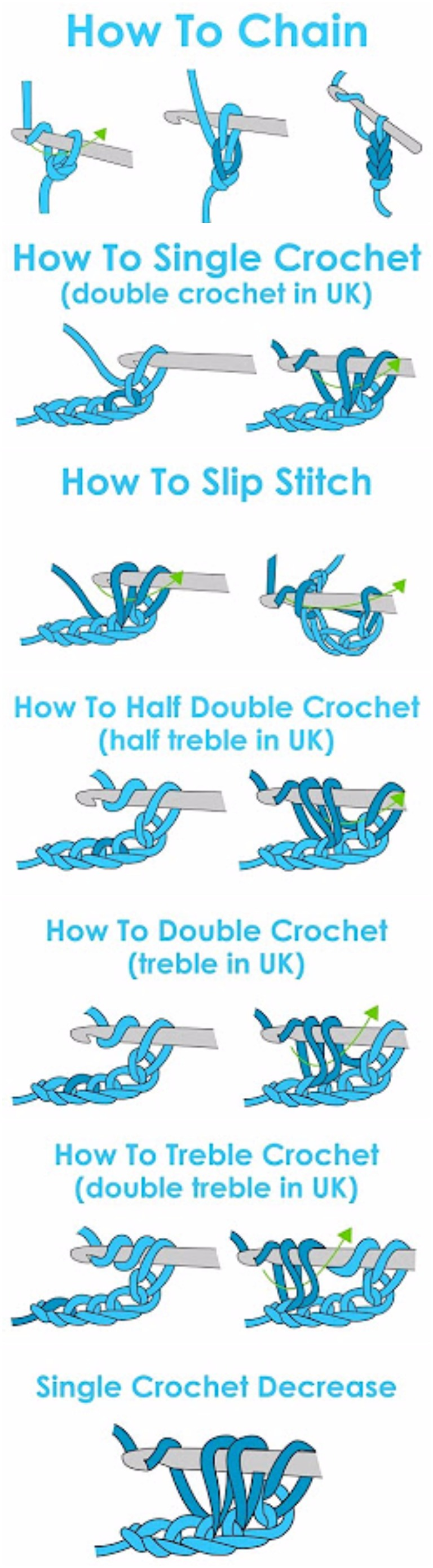 how to learn crochet stitches