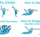 Single, Half Double, Slip Stitch Crochet